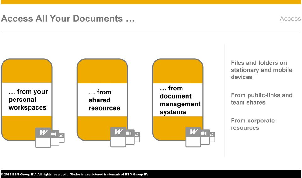 workspaces from shared resources from document management
