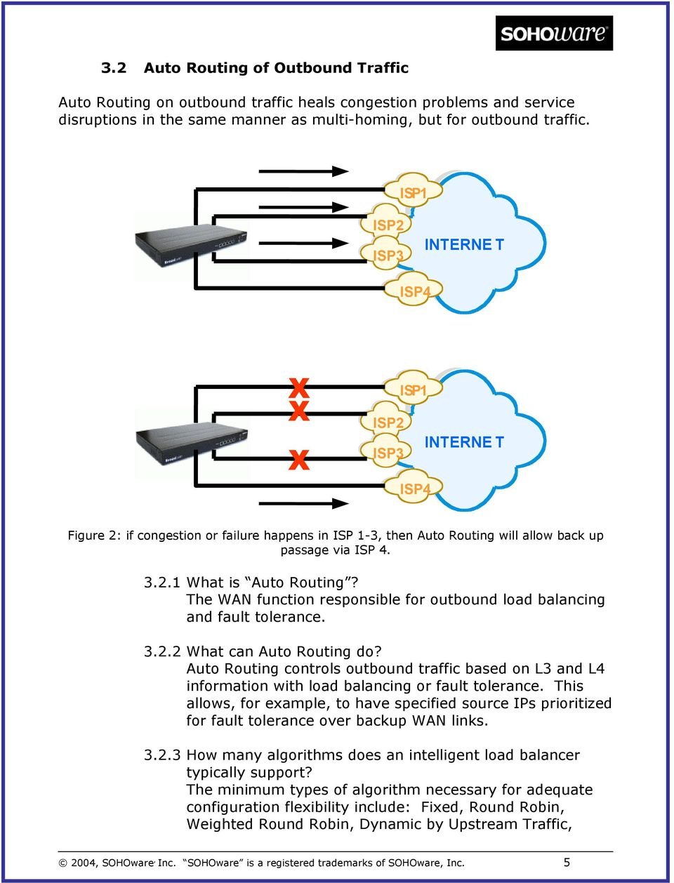 The WAN function responsible for outbound load balancing and fault tolerance. 3.2.2 What can Auto Routing do?