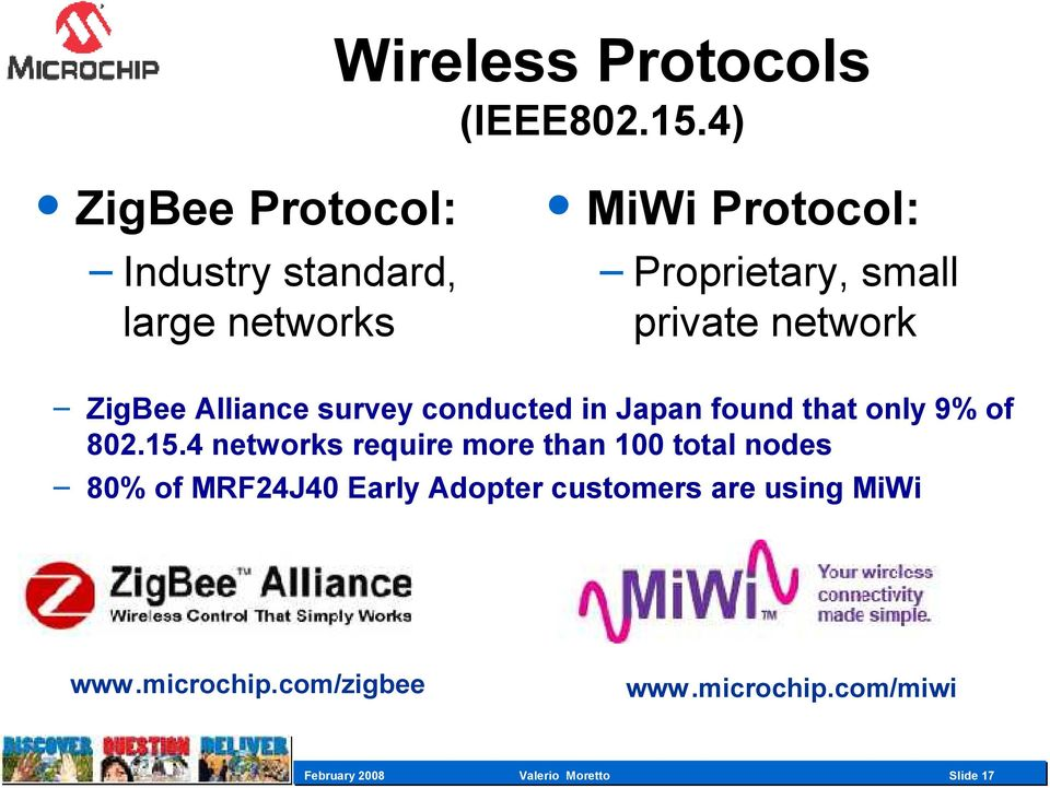 network ZigBee Alliance survey conducted in Japan found that only 9% of 802.15.