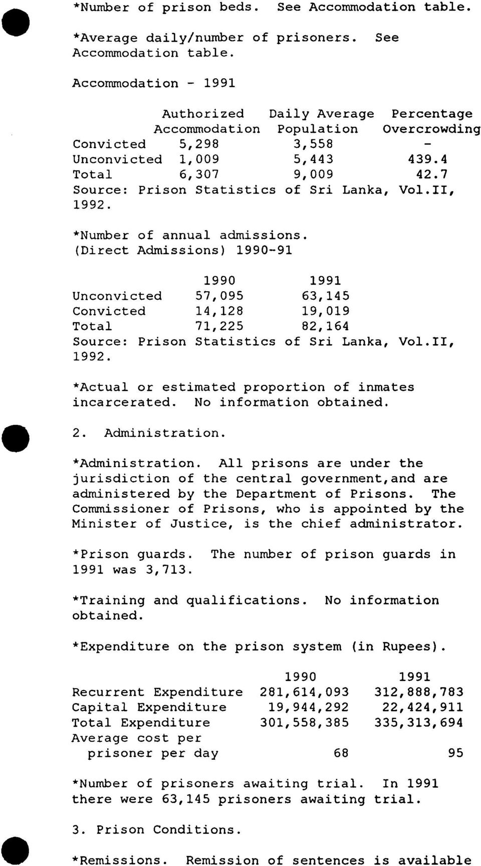 (Direct Admissions) 1990-91 1990 1991 Unconvicted 57,095 63,145 Convicted 14,128 19,019 Total 71,225 82,164 Source: Prison Statistics of Sri Lanka, Vol. II, 1992.