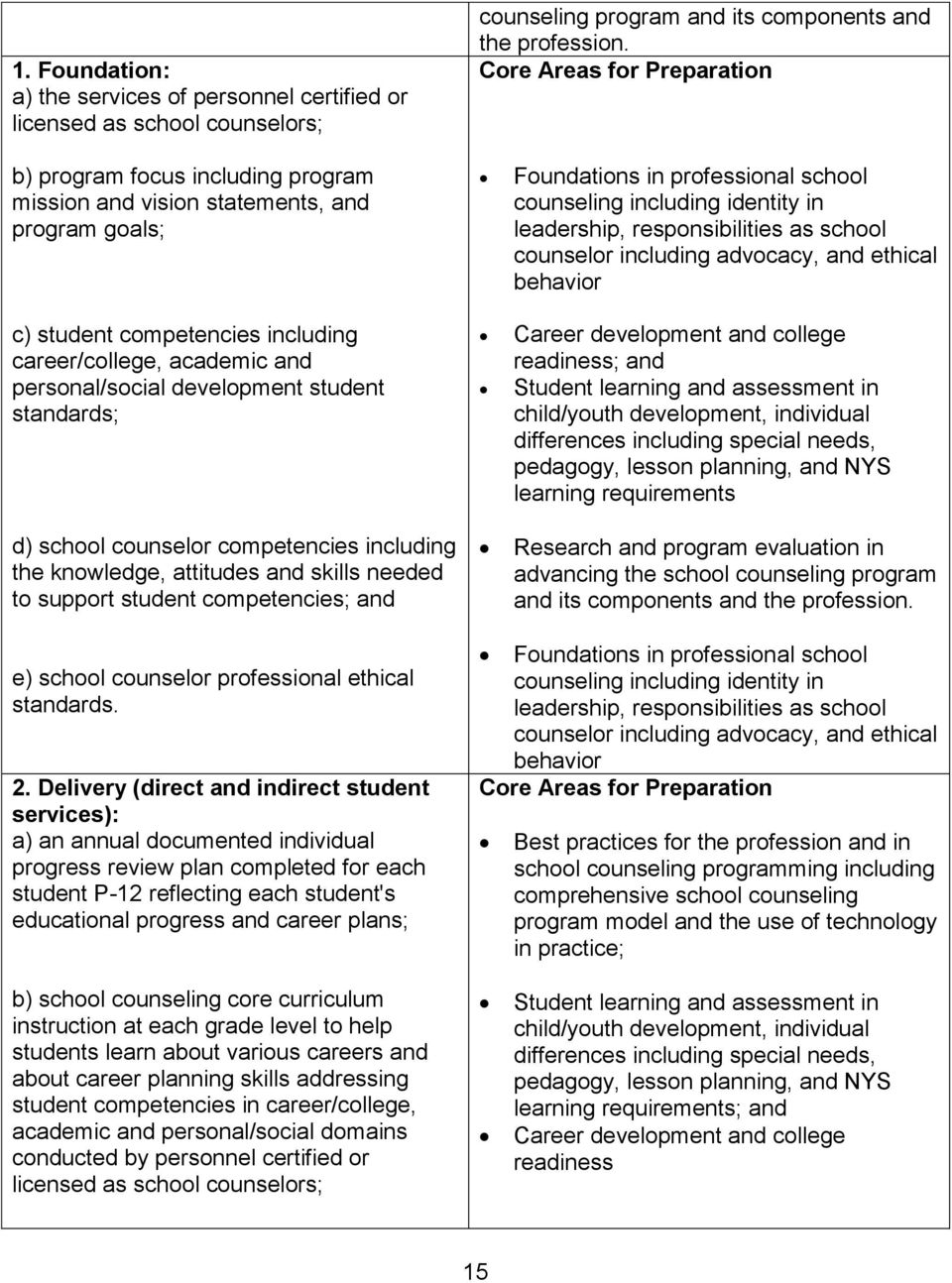 development student standards; d) school counselor competencies including the knowledge, attitudes and skills needed to support student competencies; and Foundations in professional school counseling