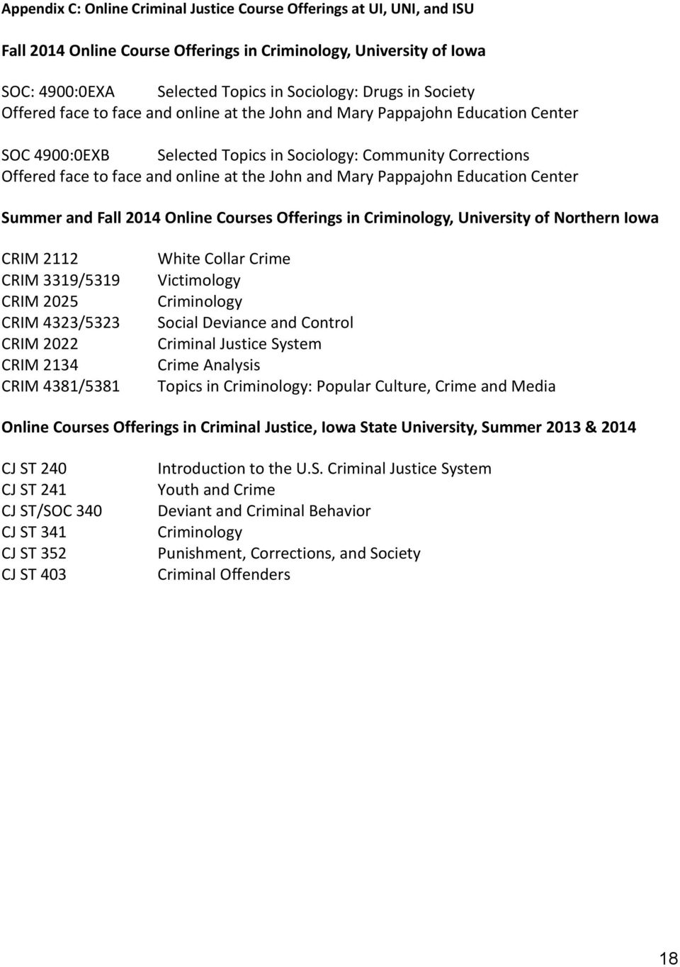 and Mary Pappajohn Education Center Summer and Fall 2014 Online Courses Offerings in Criminology, University of Northern Iowa CRIM 2112 CRIM 3319/5319 CRIM 2025 CRIM 4323/5323 CRIM 2022 CRIM 2134