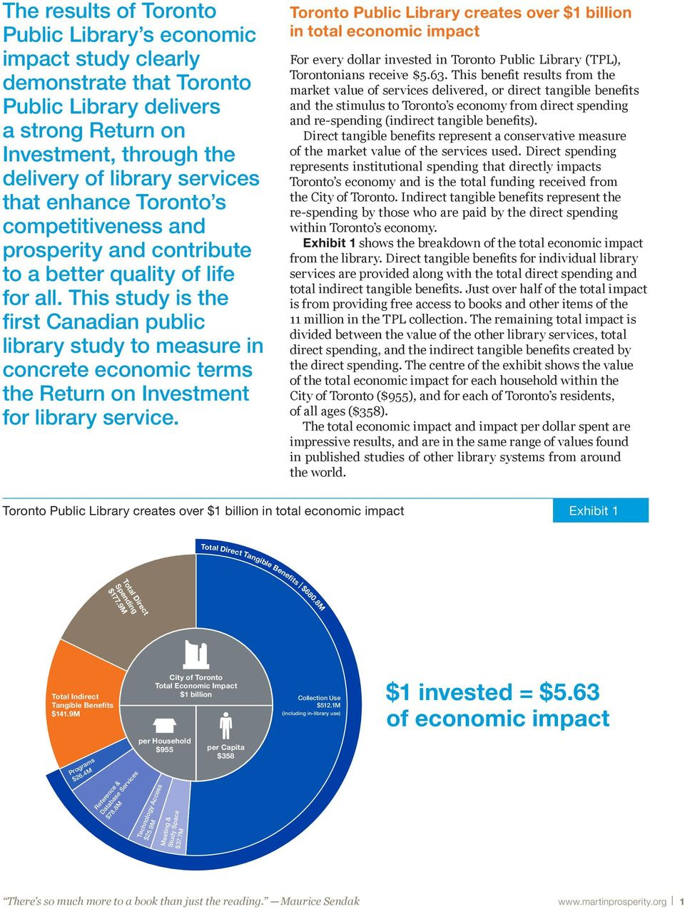 This study is the first Canadian public library study to measure in concrete economic terms the Return on Investment for library service.
