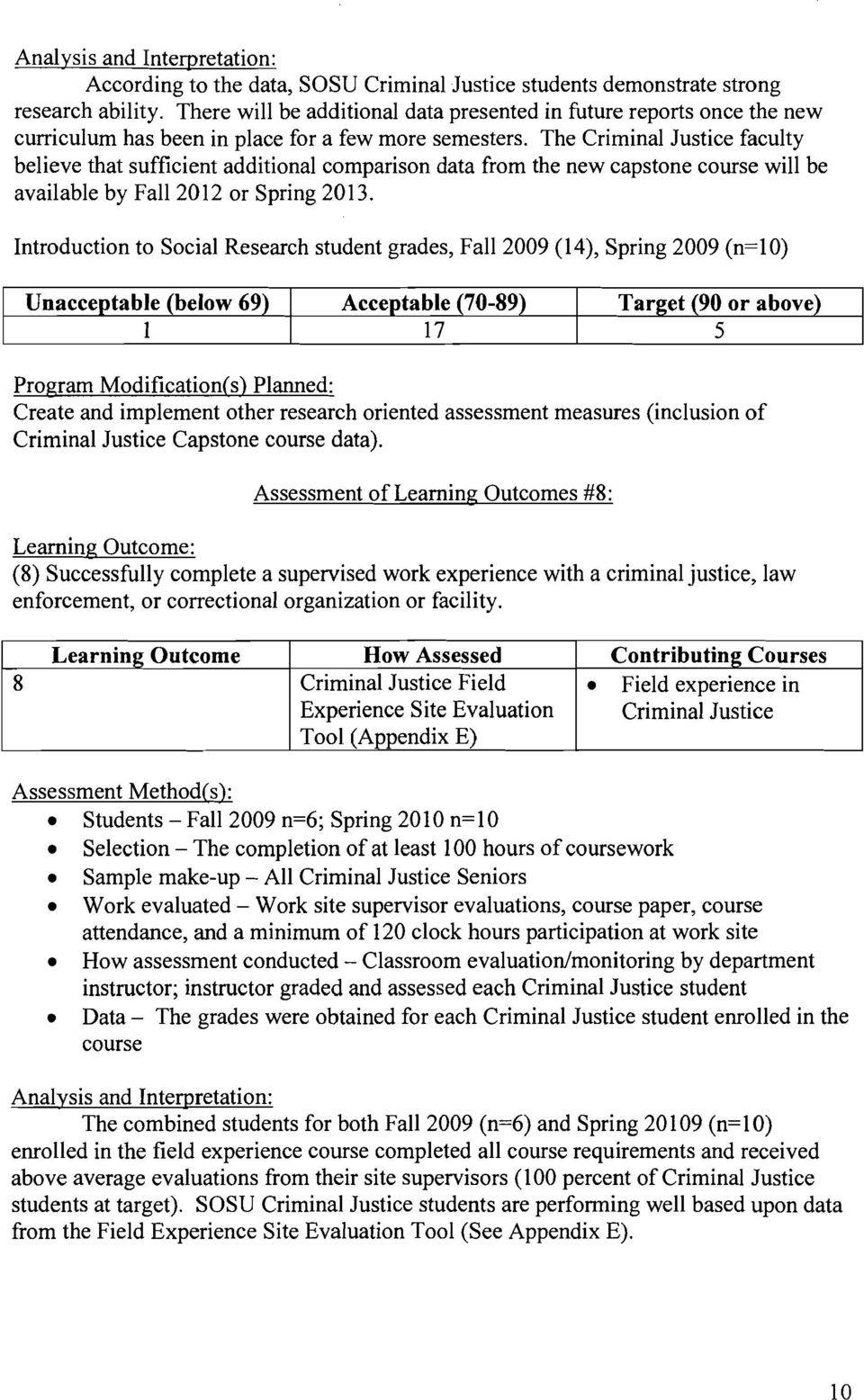 The Criminal Justice faculty believe that sufficient additional comparison data from the new capstone course will be available by Fall 202 or Spring 203.