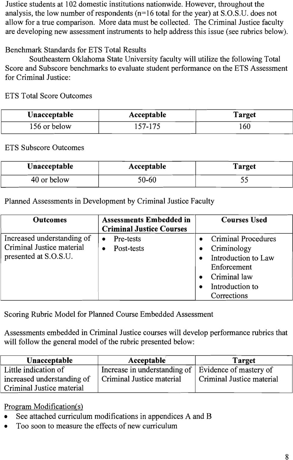 Benchmark Standards for ETS Total Results Southeastern Oklahoma State University faculty will utilize the following Total Score and Subscore benchmarks to evaluate student performance on the ETS