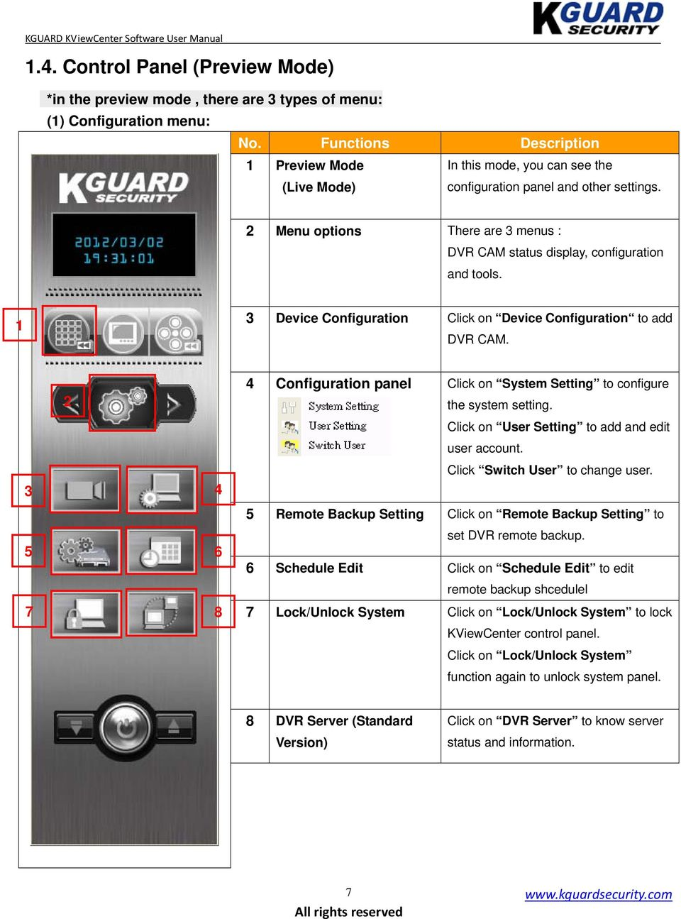 2 Menu options There are 3 menus : DVR CAM status display, configuration and tools. 1 3 Device Configuration Click on Device Configuration to add DVR CAM.