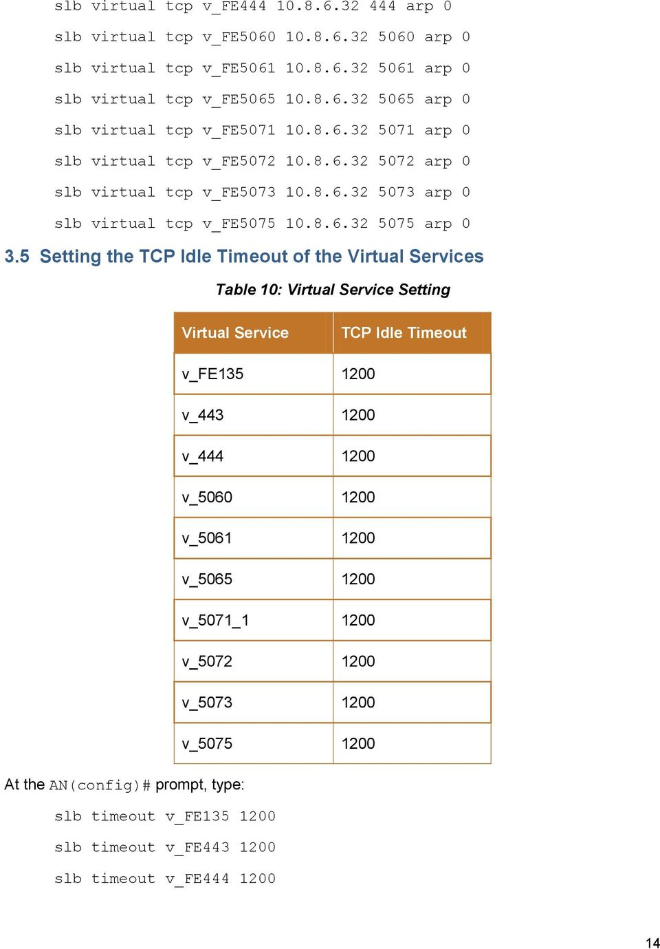 5 Setting the TCP Idle Timeout of the Virtual Services Table 10: Virtual Service Setting Virtual Service TCP Idle Timeout v_fe135 1200 v_443 1200 v_444 1200 v_5060 1200