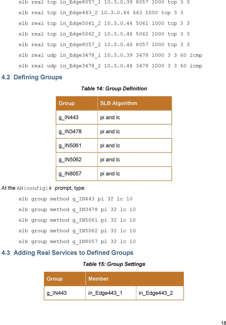 2 Defining Groups Table 14: Group Definition Group g_in443 g_in3478 g_in5061 g_in5062 g_in8057 SLB Algorithm slb group method g_in443 pi 32 lc 10 slb group method g_in3478 pi 32 lc 10 slb group