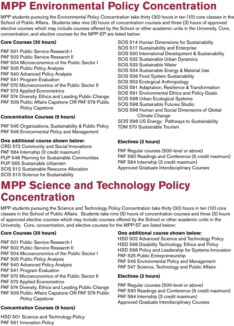 Core, concentration, and elective courses for the MPP-EP are listed below: Core Courses (30 hours) PAF 504 Microeconomics of the Public Sector I PAF 540 Advanced Policy Analysis PAF 570