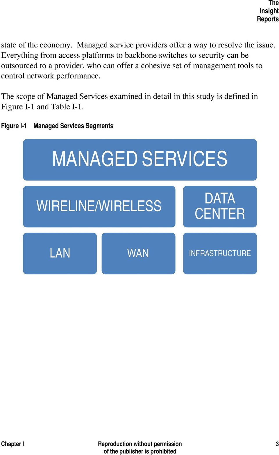 of management tools to control network performance.