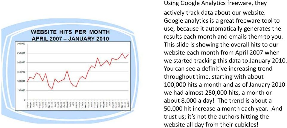 This slide is showing the overall hits to our website each month from April 2007 when we started tracking this data to January 2010.