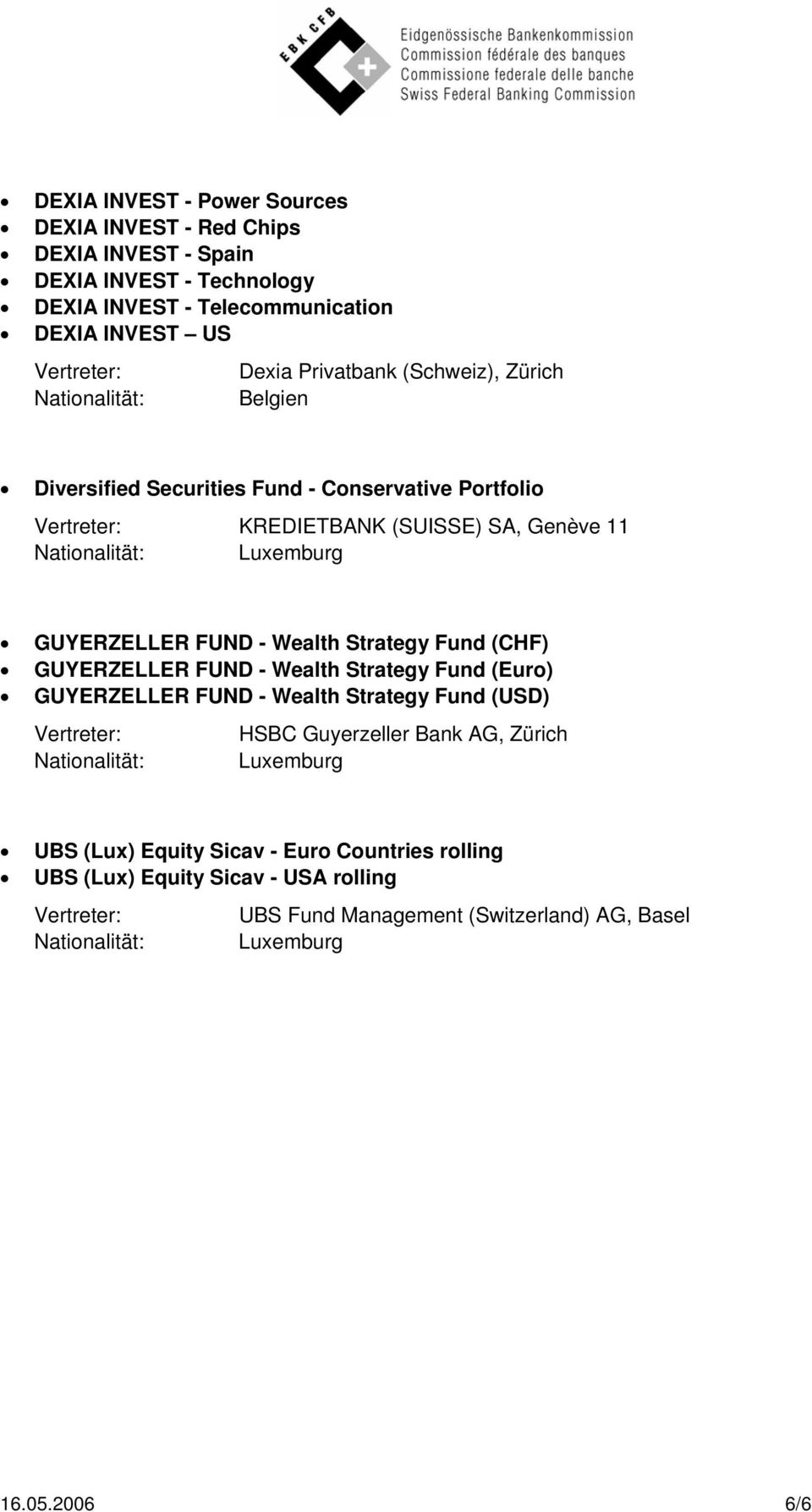 Fund (CHF) GUYERZELLER FUND - Wealth Strategy Fund (Euro) GUYERZELLER FUND - Wealth Strategy Fund (USD) HSBC Guyerzeller Bank AG, Zürich