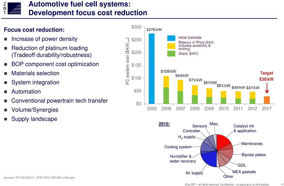 powertrain tech transfer Volume/Synergies Supply landscape 2010: Sensors Misc.