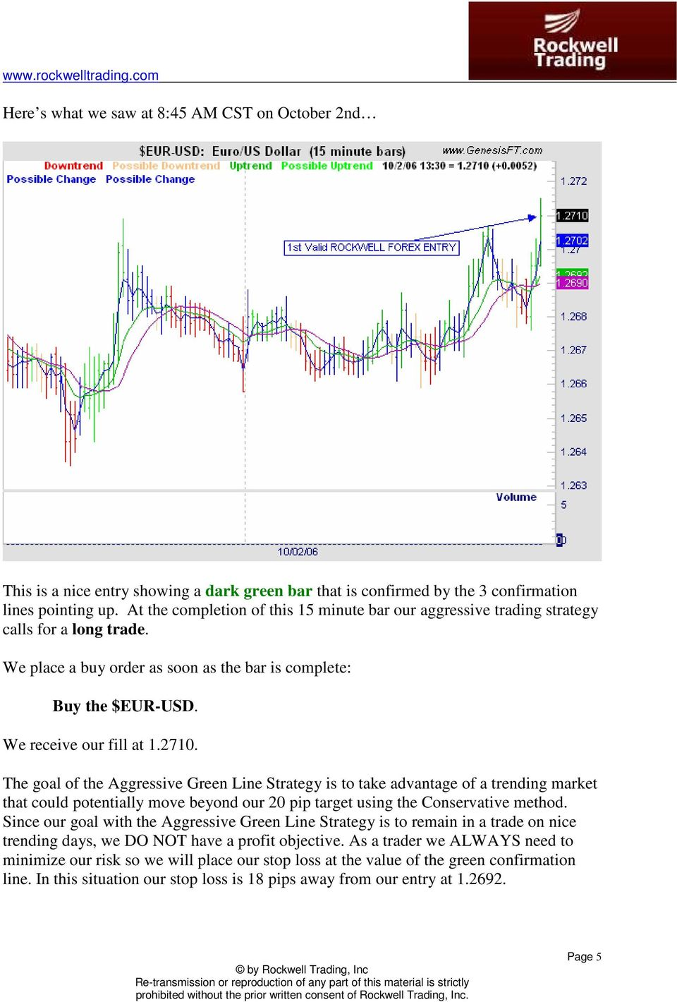 The goal of the Aggressive Green Line Strategy is to take advantage of a trending market that could potentially move beyond our 20 pip target using the Conservative method.