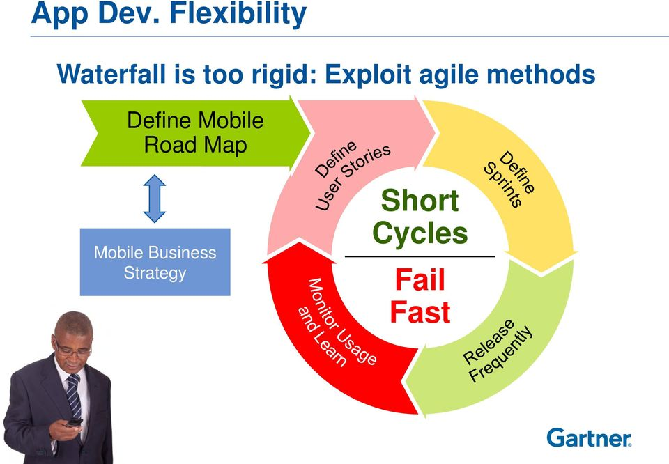 rigid: Exploit agile methods