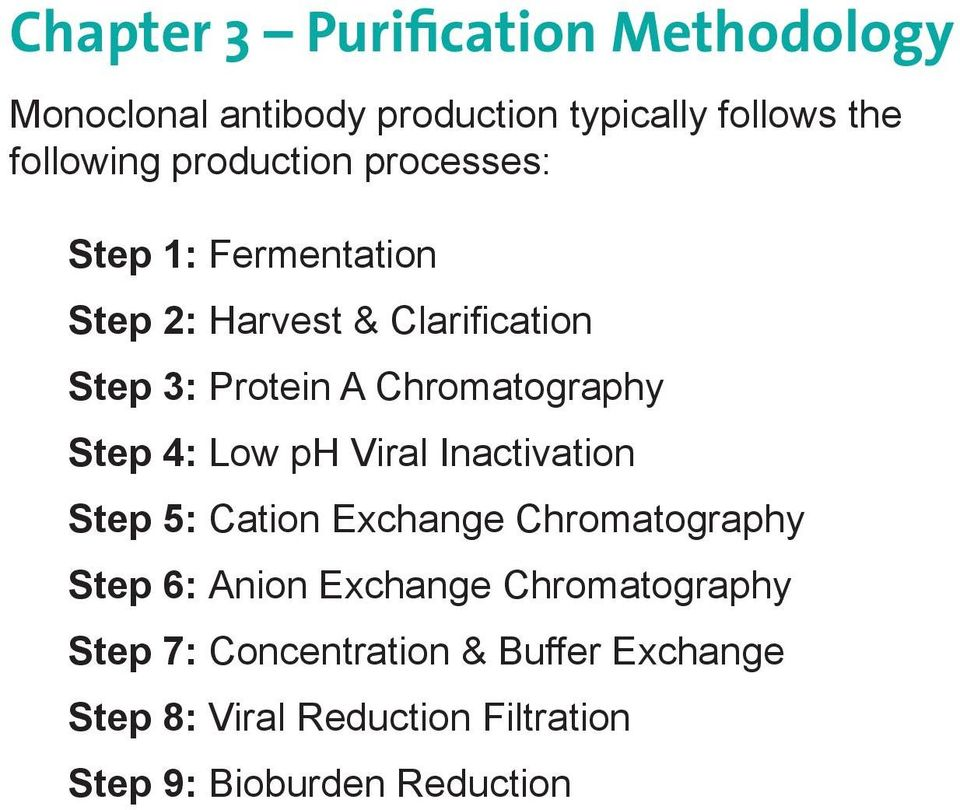 Chromatography Step 4: Low ph Viral Inactivation Step 5: Cation Exchange Chromatography Step 6: Anion