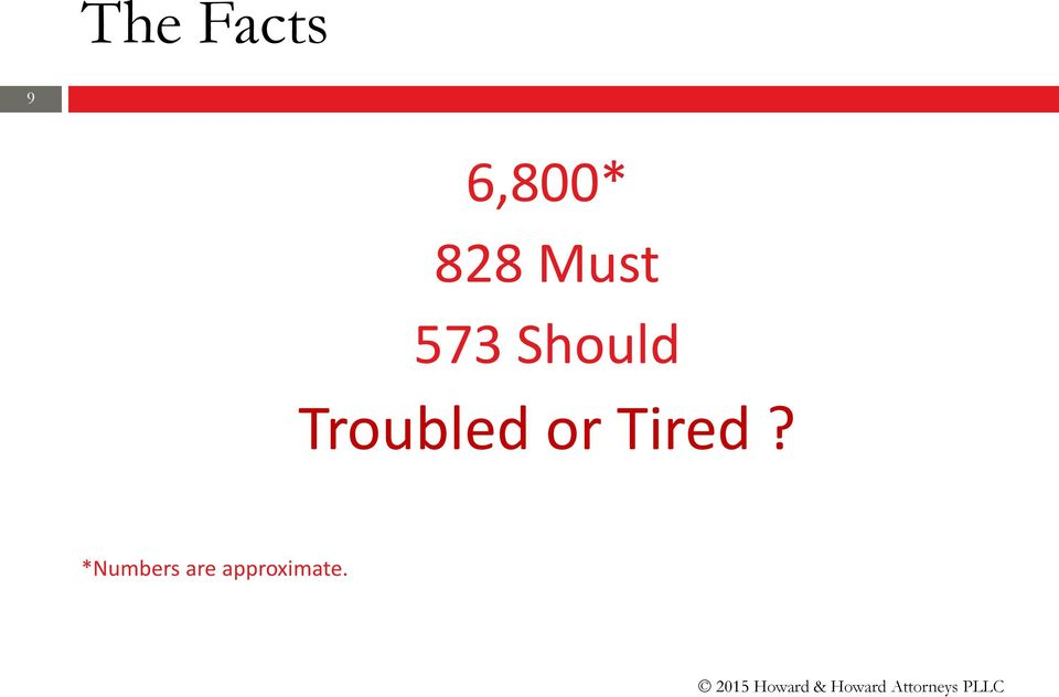 Troubled or Tired?