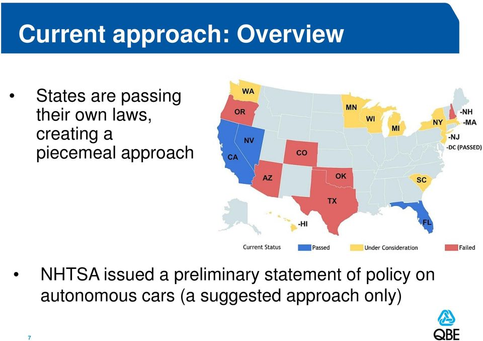 NHTSA issued a preliminary statement of policy