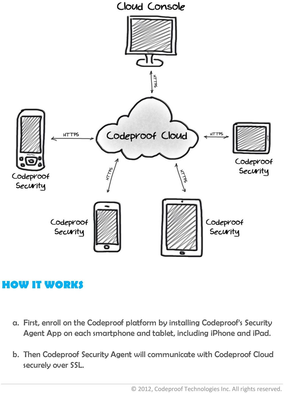 Codeproof s Security Agent App on each smartphone and tablet,