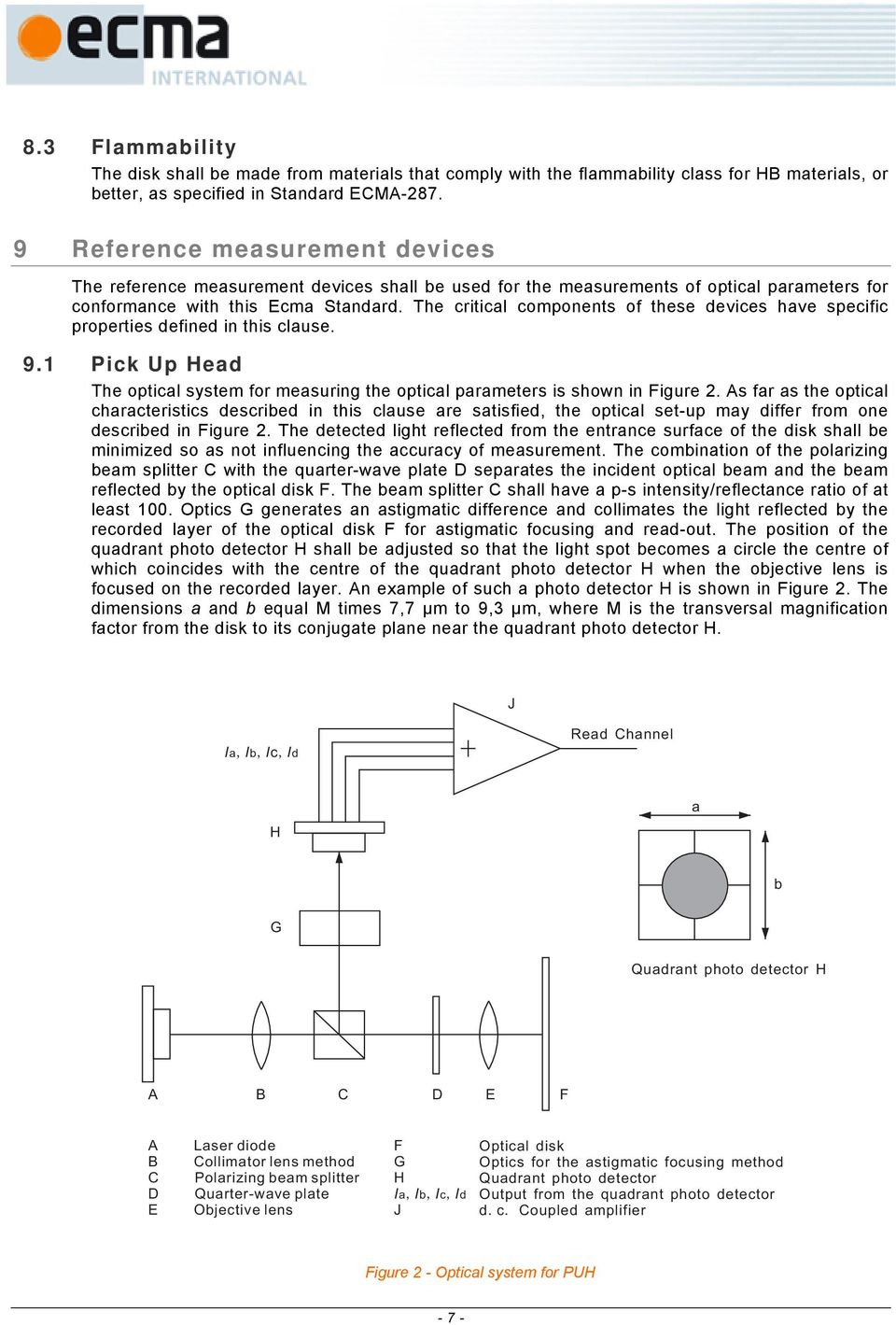 The critical components of these devices have specific properties defined in this clause. 9. Pick Up Head The optical system for measuring the optical parameters is shown in Figure.