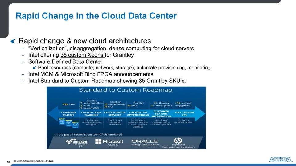 servers - Intel offering 35 custom Xeons for Grantley - Software Defined Data Center!