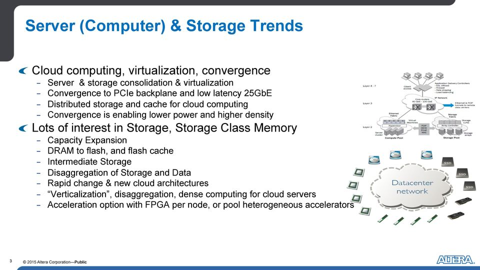 Distributed storage and cache for cloud computing - Convergence is enabling lower power and higher density!