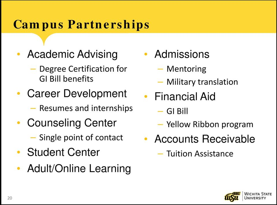 contact Student Center Adult/Online Learning Admissions Mentoring Military