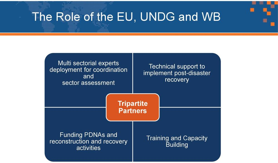 to implement post-disaster recovery Tripartite Partners Funding