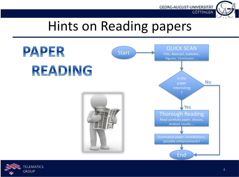 No Yes Thorough Reading Read carefully paper, discuss,