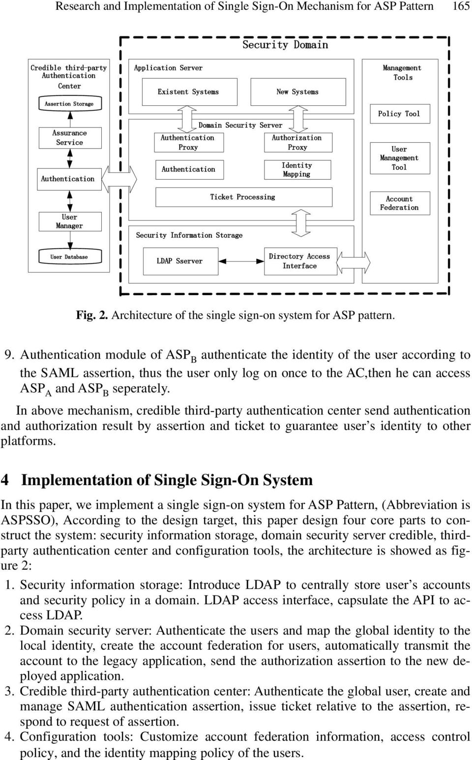 Access Interface Fig 2 Architecture of the single sign-on system for ASP pattern 9 module of ASP B authenticate the identity of the user according to the SAML assertion, thus the user only log on