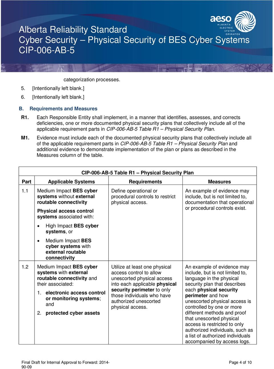 requirement parts in CIP 006-AB 5 Table R1 Physical Security Plan. M1.