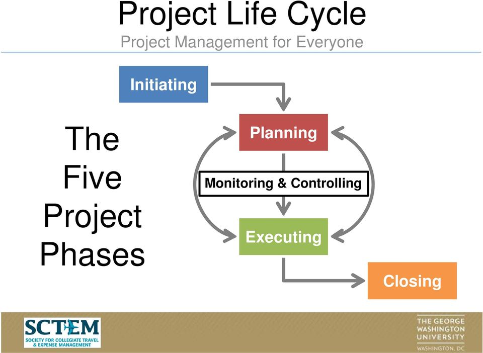 Project Phases Planning
