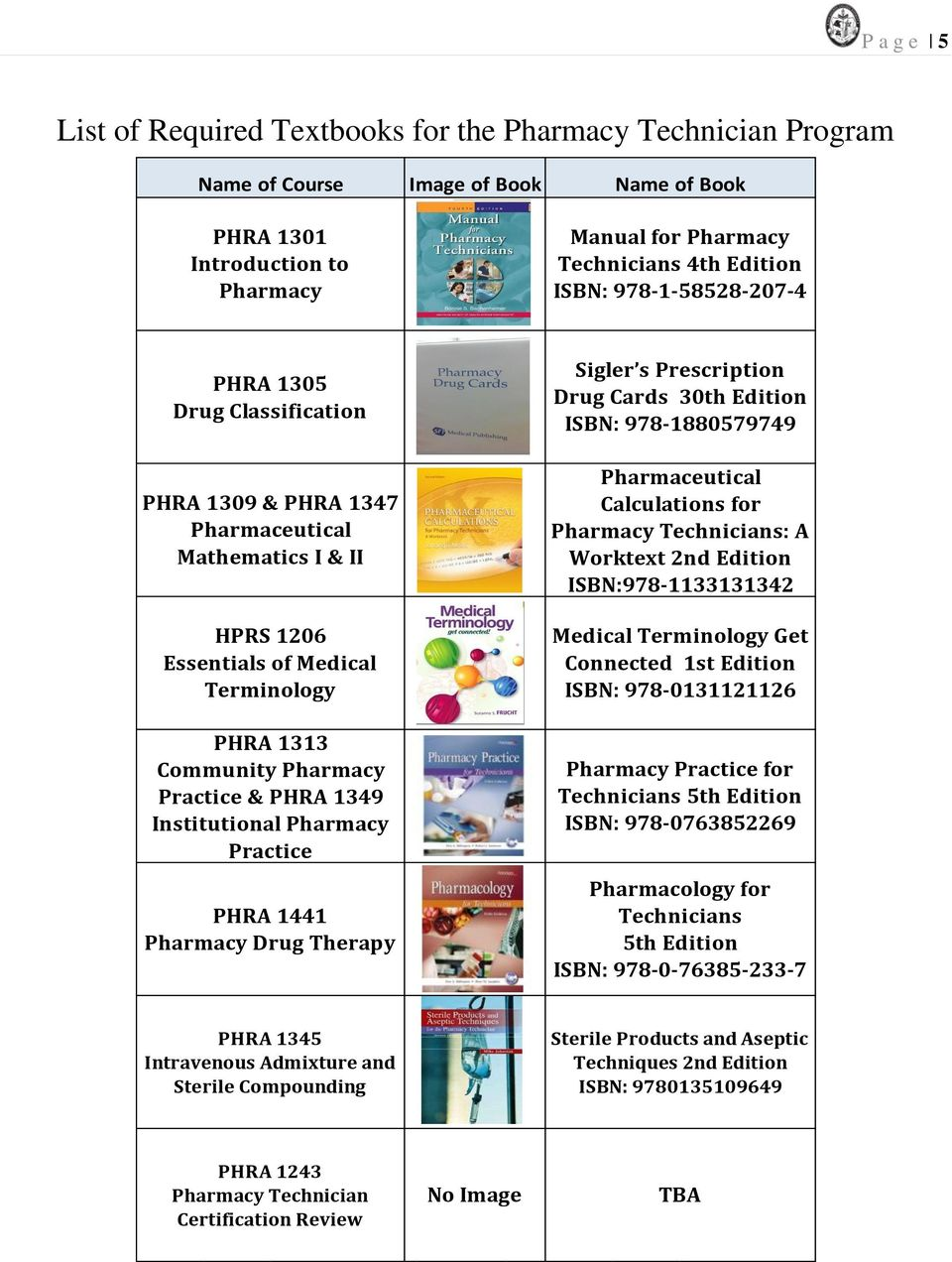 Institutional Pharmacy Practice PHRA 1441 Pharmacy Drug Therapy Sigler s Prescription Drug Cards 30th Edition ISBN: 978-1880579749 Pharmaceutical Calculations for Pharmacy Technicians: A Worktext 2nd