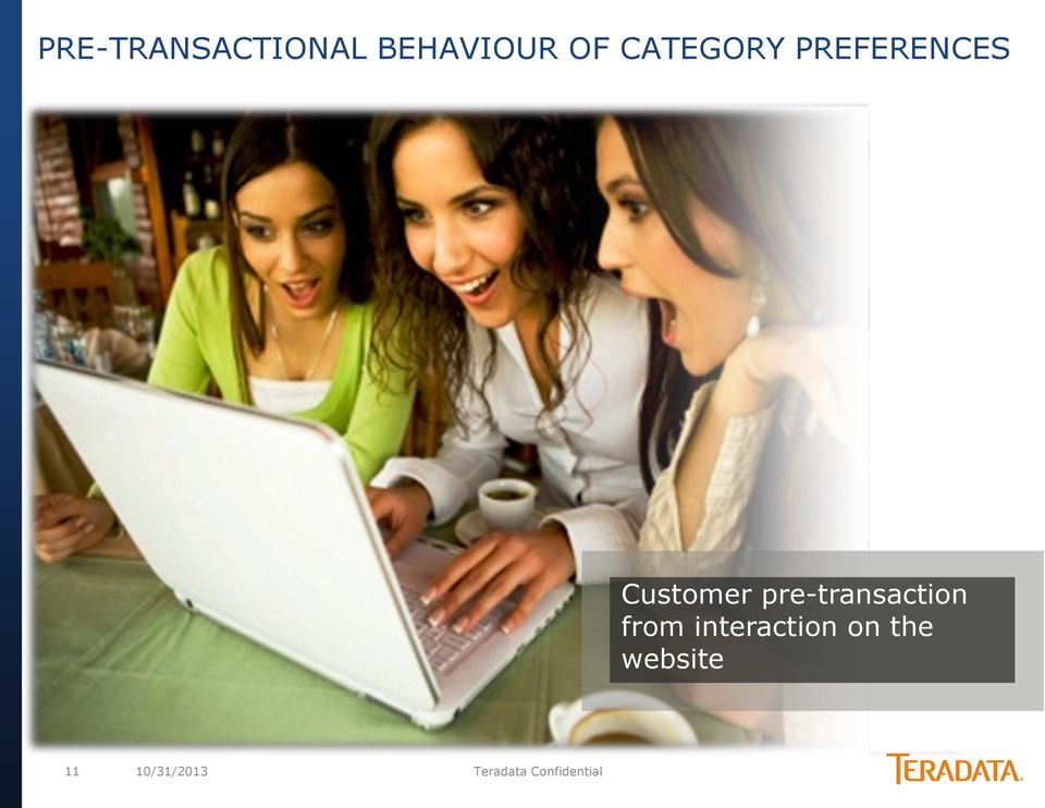 pre-transaction from interaction on
