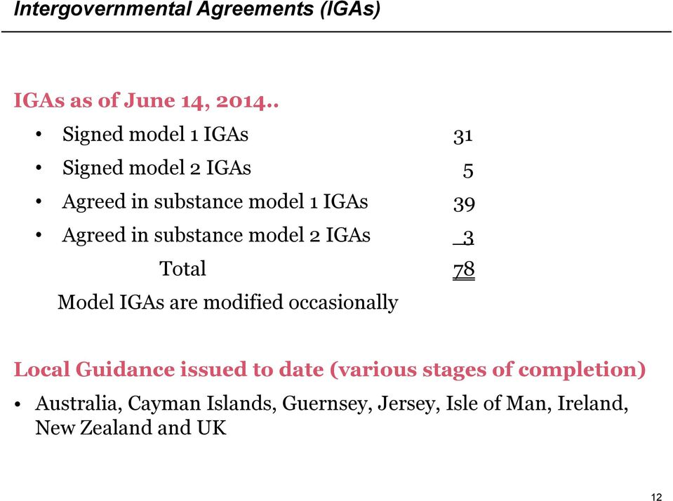 substance model 2 IGAs 3 Total 78 Model IGAs are modified occasionally Local Guidance issued