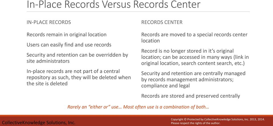 location Record is no longer stored in it s original location; can be accessed in many ways (link in original location, search content search, etc.