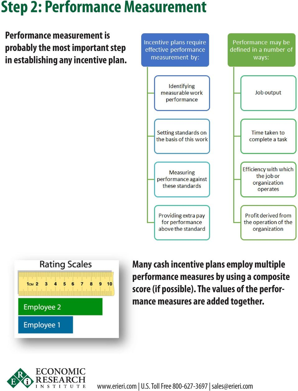 Many cash incentive plans employ multiple performance measures by using