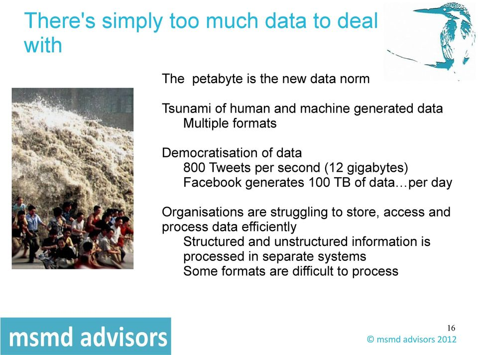 generates 100 TB of data per day Organisations are struggling to store, access and process data