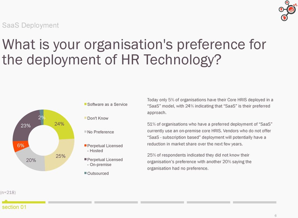 approach. 51% of organisations who have a preferred deployment of SaaS currently use an on-premise core HRIS.