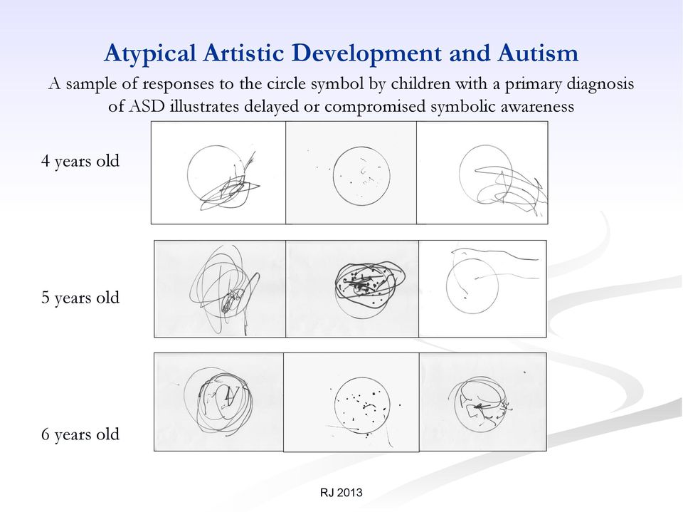 primary diagnosis of ASD illustrates delayed or