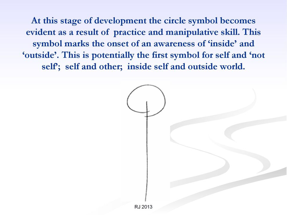 This symbol marks the onset of an awareness of inside and outside.