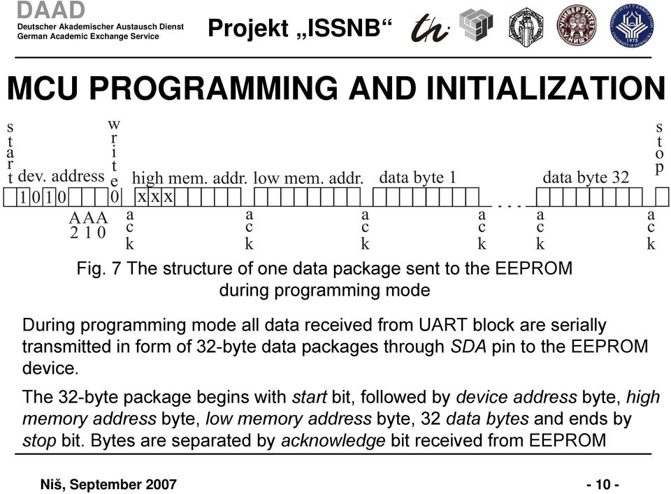 transmitted in form of 32-byte data packages through SDA pin to the EEPROM device.