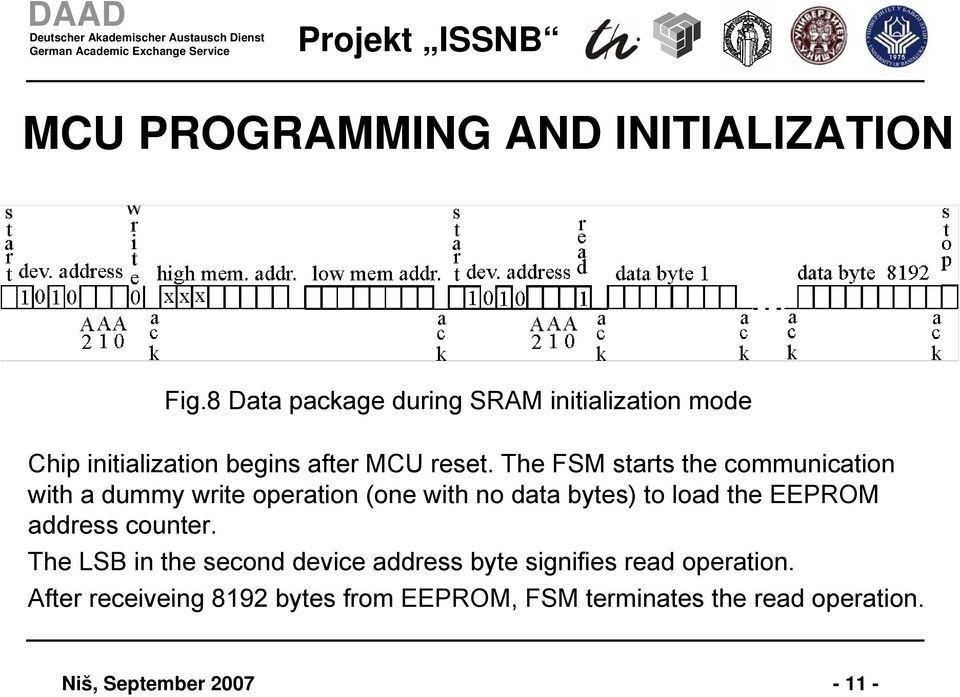 The FSM starts the communication with a dummy write operation (one with no data bytes) to load the EEPROM