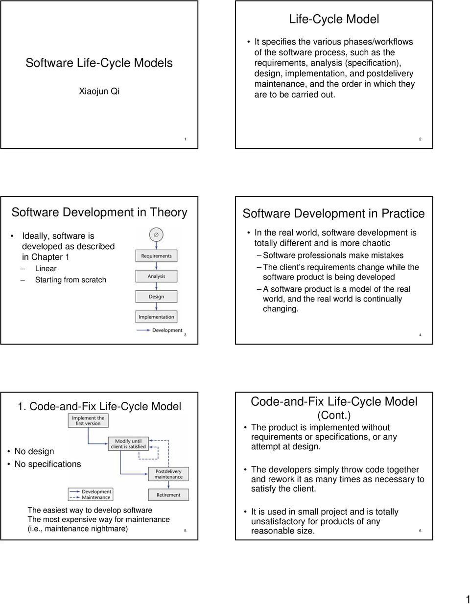 1 2 Software Development in Theory Ideally, software is developed as described in Chapter 1 Linear Starting from scratch Software Development in Practice In the real world, software development is