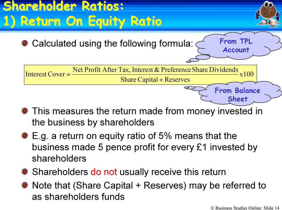 a return on equity ratio of 5% means that the business made 5 pence profit for every 1 invested by shareholders Shareholders do