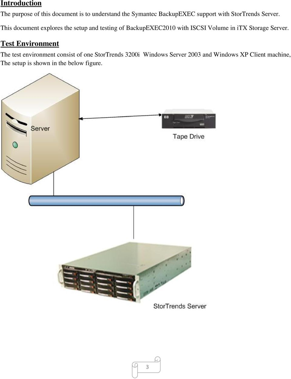 This document explores the setup and testing of BackupEXEC2010 with ISCSI Volume in itx Storage