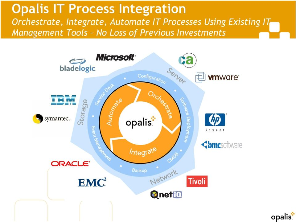 Processes Using Existing IT
