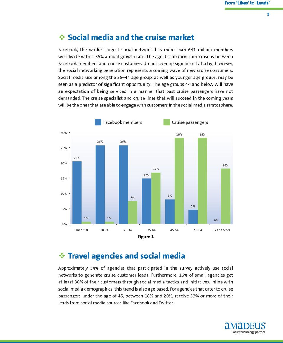 consumers. Social media use among the 35 44 age group, as well as younger age groups, may be seen as a predictor of significant opportunity.