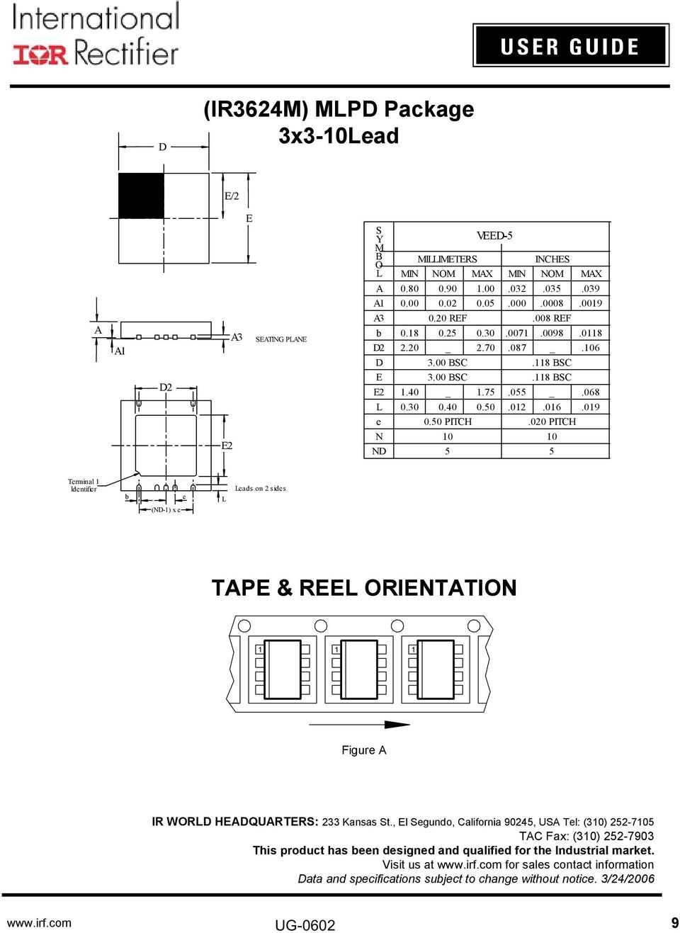 020 PITCH 10 10 5 5 Terminal 1 Identifier b (ND-1) x e e L Leads on 2 sides TAPE & REEL ORIENTATION 1 1 1 Figure A IR WORLD HEADQUARTERS: 233 Kansas St.