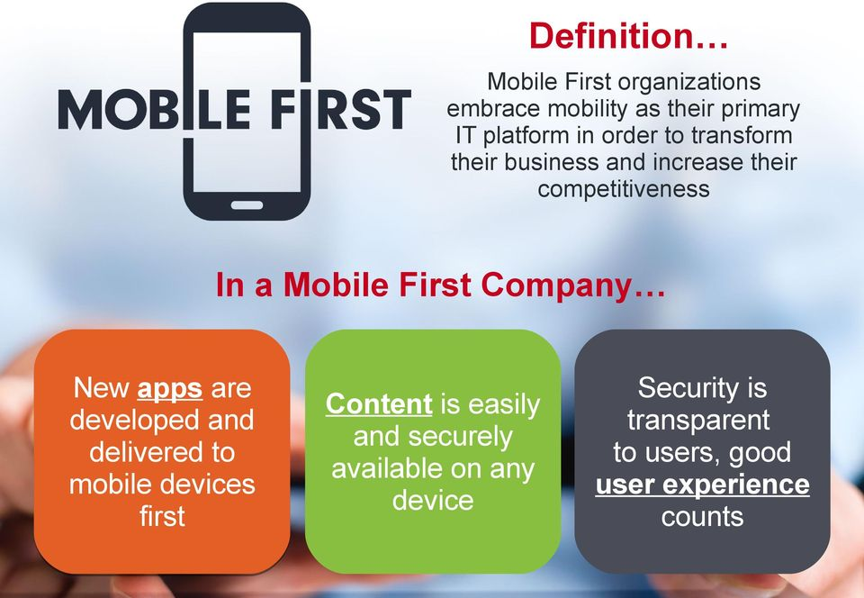 Company New apps are developed and delivered to mobile devices first 3 Content is easily